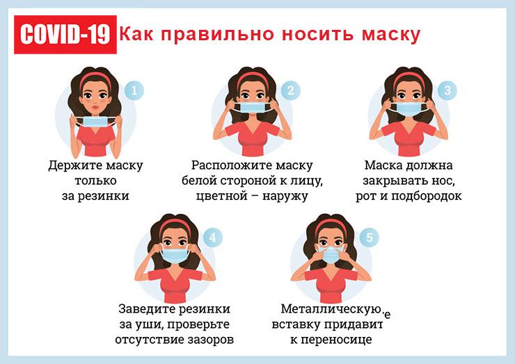 приложение 4б листовка как правильно носить маску